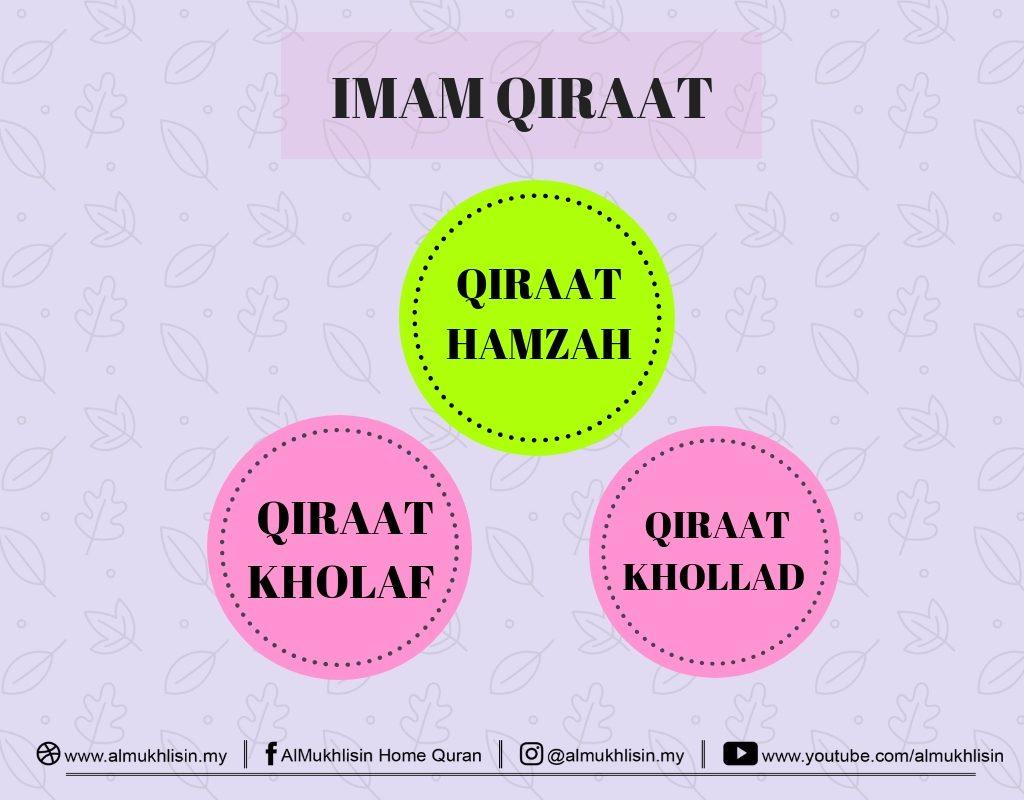 Kenali Imam Qiraat